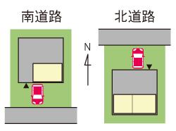 南道路と北道路の建物配置例
